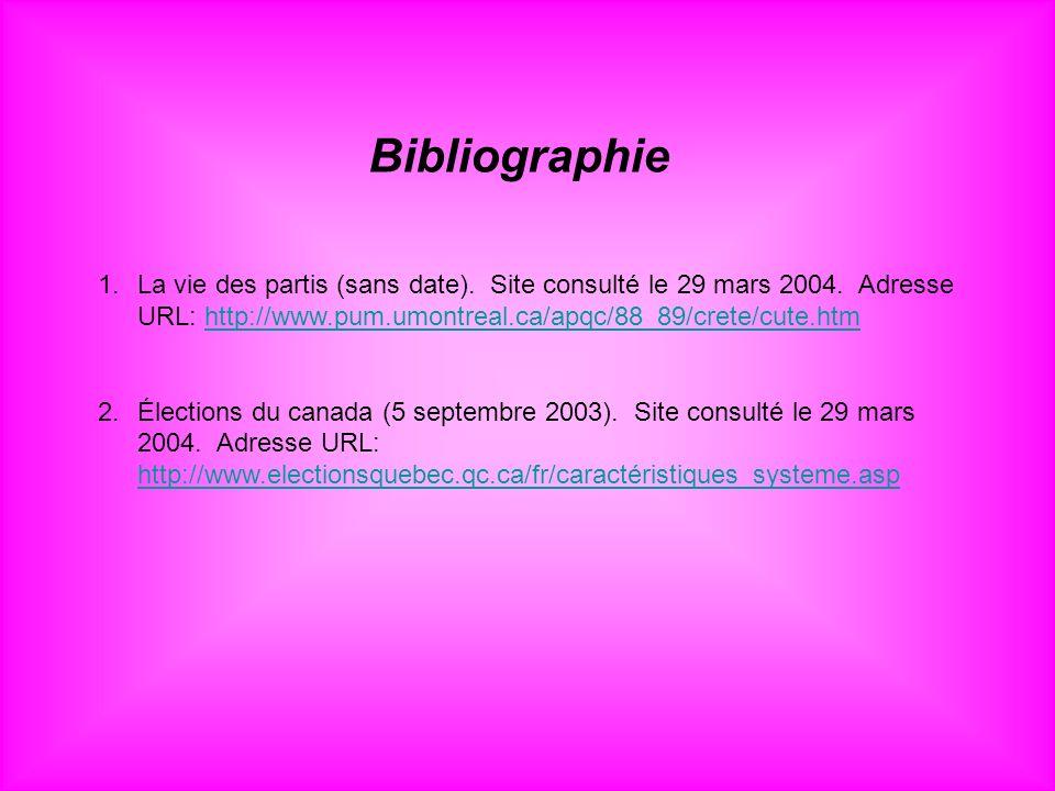 Bibliographie 1.La vie des partis (sans date). Site consulté le 29 mars 2004. Adresse URL: http://www.pum.umontreal.ca/apqc/88_89/crete/cute.htmhttp:/