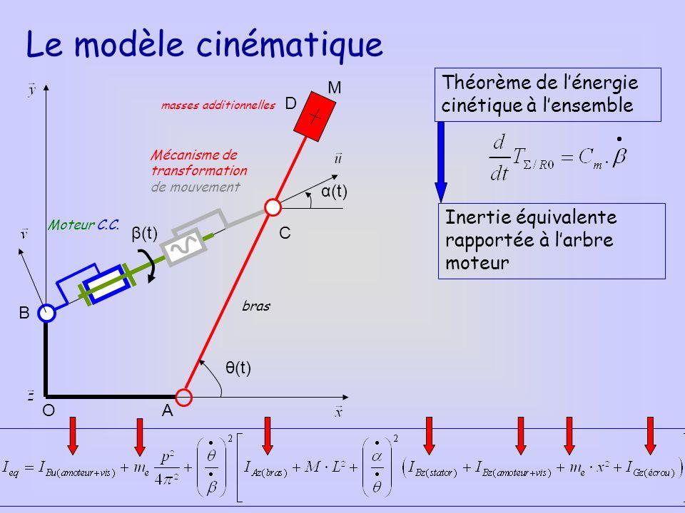 O B A C D M masses additionnelles Moteur C.C. Mécanisme de transformation de mouvement bras θ(t) α(t) β(t) Le modèle cinématique Théorème de lénergie