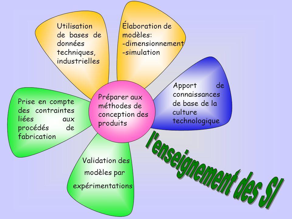 Apport de connaissances de base de la culture technologique Élaboration de modèles: -dimensionnement -simulation Utilisation de bases de données techn