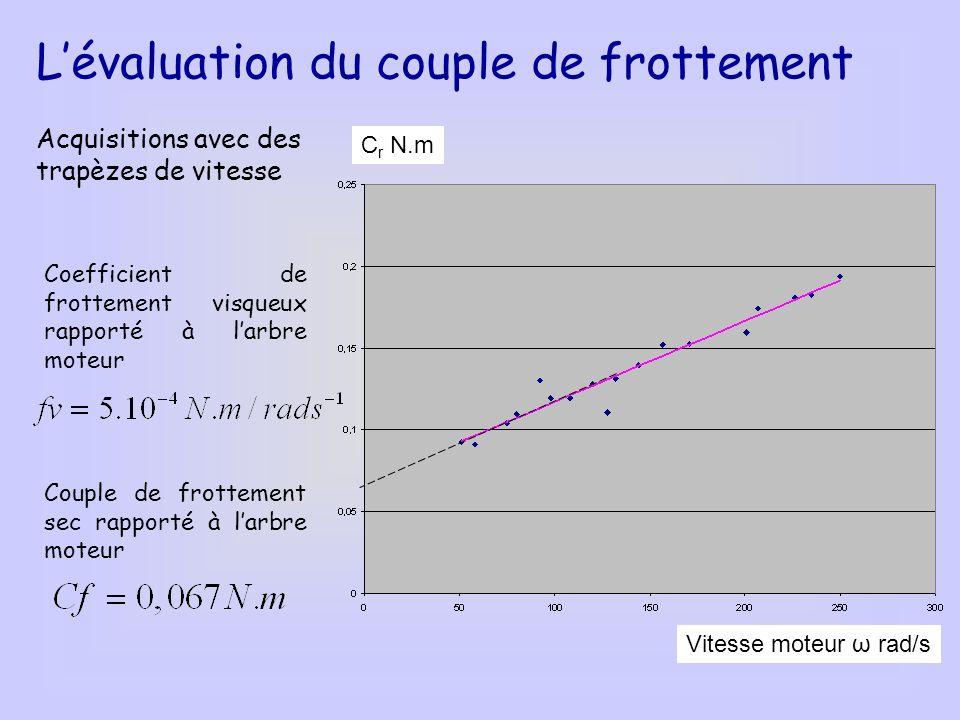 Vitesse moteur ω rad/s Lévaluation du couple de frottement Couple de frottement sec rapporté à larbre moteur Coefficient de frottement visqueux rappor