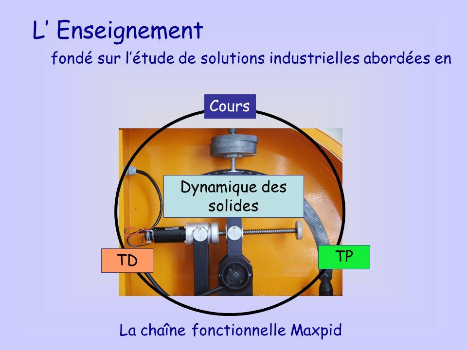 L Enseignement fondé sur létude de solutions industrielles abordées en TP TD Cours Dynamique des solides La chaîne fonctionnelle Maxpid