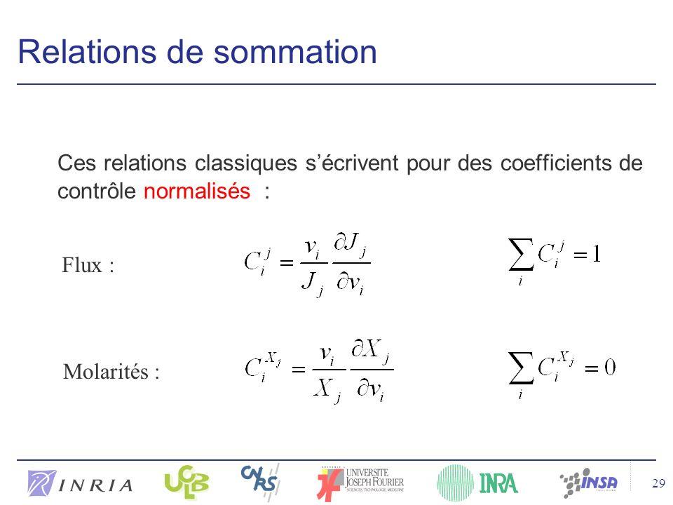 29 Relations de sommation Ces relations classiques sécrivent pour des coefficients de contrôle normalisés : Flux : Molarités :