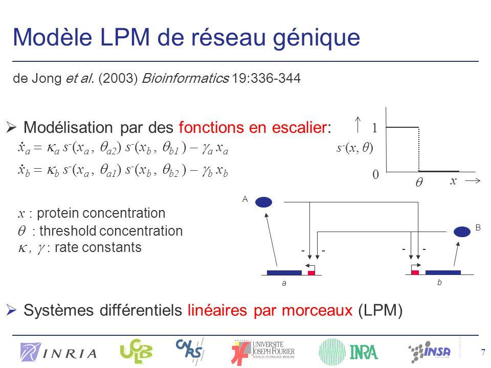 7 Modèle LPM de réseau génique de Jong et al.
