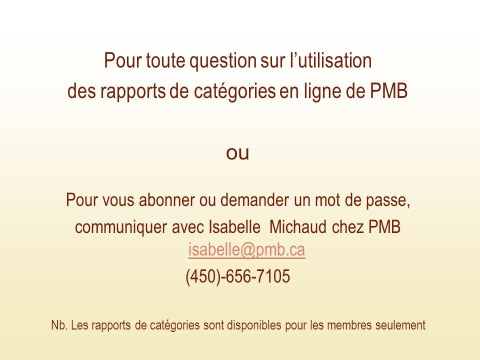 Pour toute question sur lutilisation des rapports de catégories en ligne de PMB ou Pour vous abonner ou demander un mot de passe, communiquer avec Isabelle Michaud chez PMB isabelle@pmb.ca isabelle@pmb.ca (450)-656-7105 Nb.