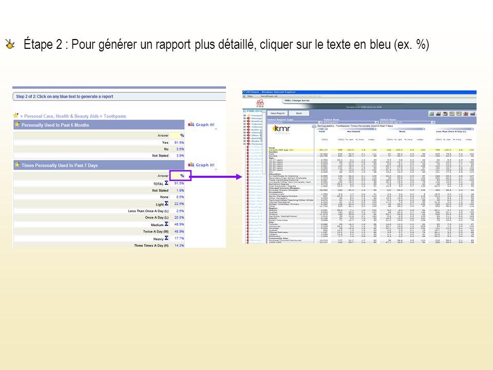 Les réponses détaillées peuvent aussi être affichées en format graphique en cliquant sur licône Graph It située à côté de la question désirée.