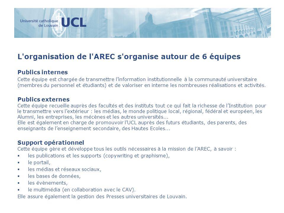 L'organisation de l'AREC s'organise autour de 6 équipes Publics internes Cette équipe est chargée de transmettre linformation institutionnelle à la co