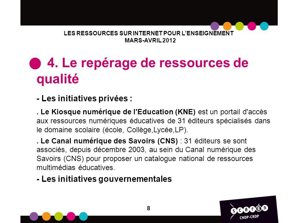 LES RESSOURCES SUR INTERNET POUR LENSEIGNEMENT MARS-AVRIL 2012 4. Le repérage de ressources de qualité - Les initiatives privées :. Le Kiosque numériq