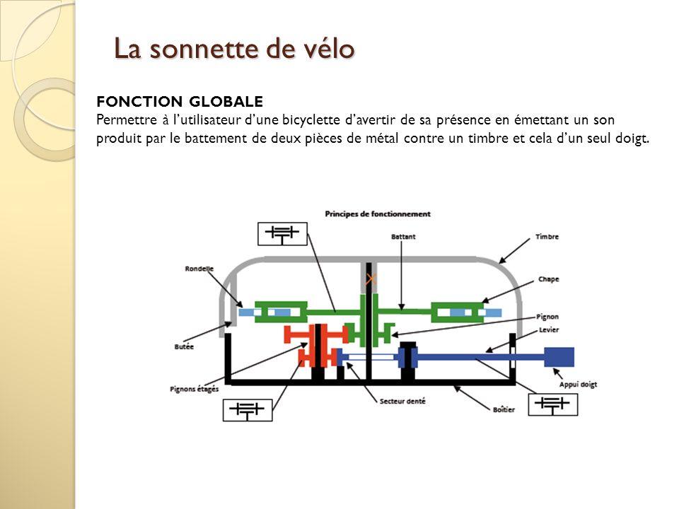 La sonnette de vélo FONCTION GLOBALE Permettre à lutilisateur dune bicyclette davertir de sa présence en émettant un son produit par le battement de d