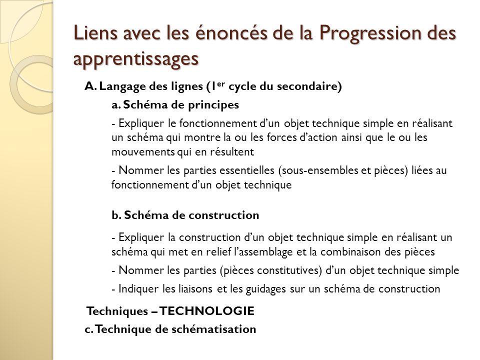 A. Langage des lignes (1 er cycle du secondaire) a. Schéma de principes - Expliquer le fonctionnement dun objet technique simple en réalisant un schém