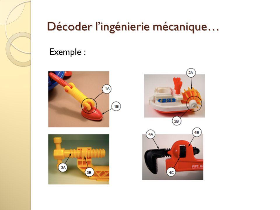 Exemple : Décoder lingénierie mécanique…
