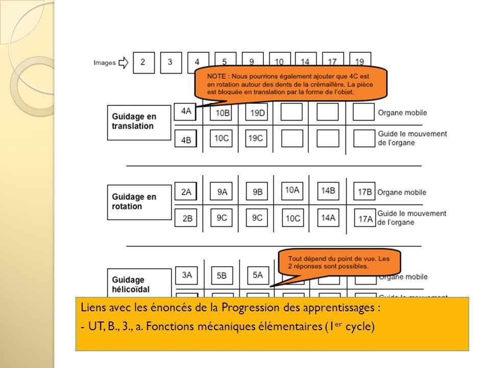 Liens avec les énoncés de la Progression des apprentissages : - UT, B., 3., a. Fonctions mécaniques élémentaires (1 er cycle)