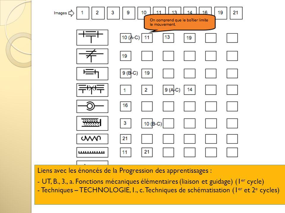 Liens avec les énoncés de la Progression des apprentissages : - UT, B., 3., a. Fonctions mécaniques élémentaires (liaison et guidage) (1 er cycle) - T