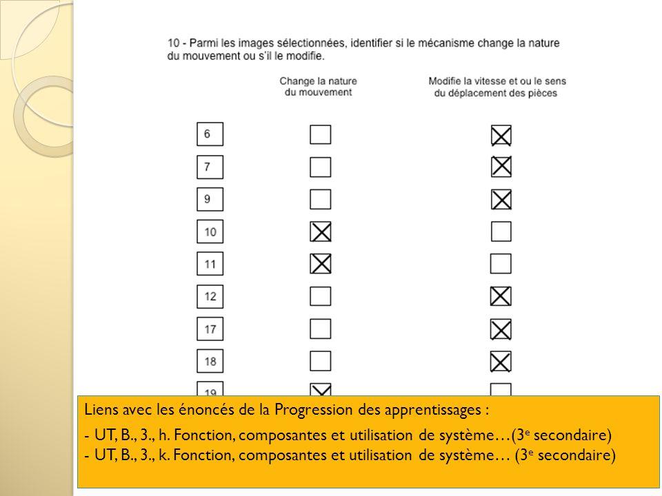 Liens avec les énoncés de la Progression des apprentissages : - UT, B., 3., h. Fonction, composantes et utilisation de système…(3 e secondaire) - UT,