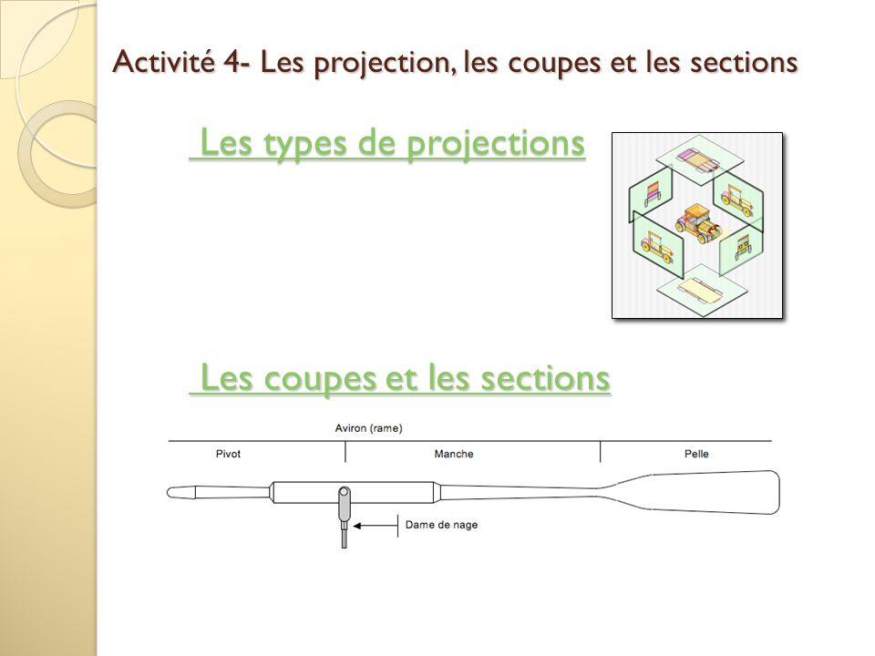 Les coupes et les sections Les coupes et les sections Les types de projections Les types de projections Activité 4- Les projection, les coupes et les