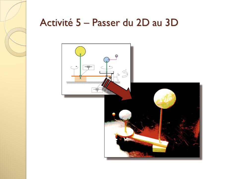 Activité 5 – Passer du 2D au 3D