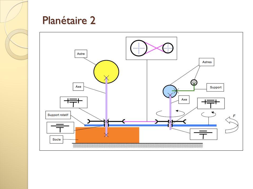 Planétaire 2