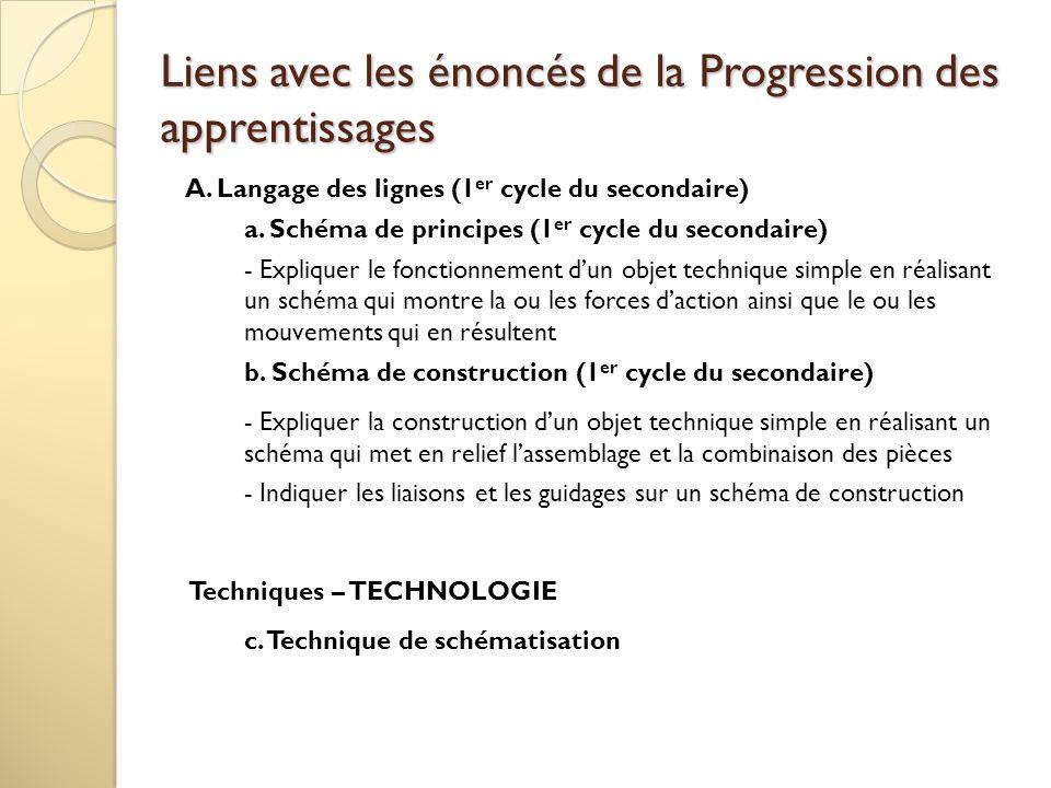 A. Langage des lignes (1 er cycle du secondaire) a. Schéma de principes (1 er cycle du secondaire) - Expliquer le fonctionnement dun objet technique s