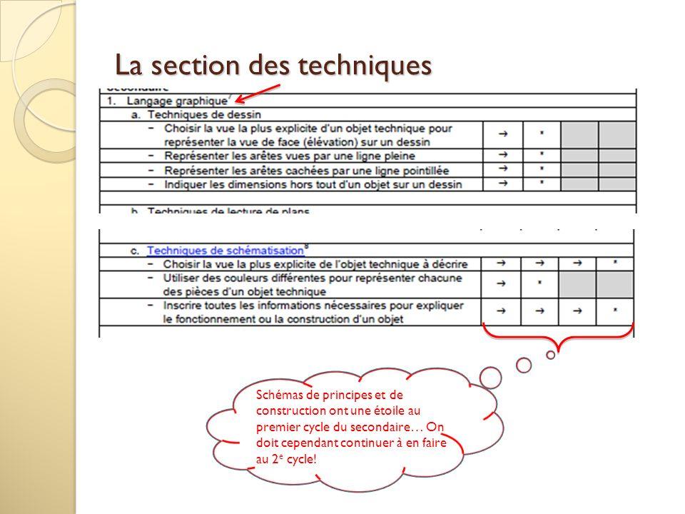 Liens avec les énoncés de la Progression des apprentissages : - UT, B., 3., c.