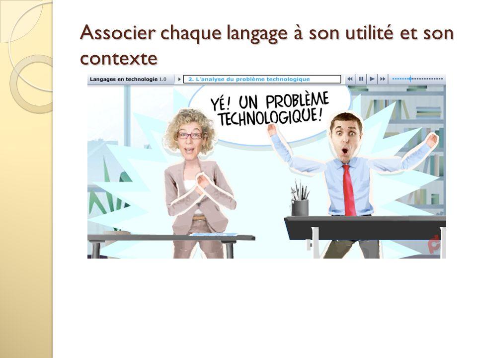 Associer chaque langage à son utilité et son contexte