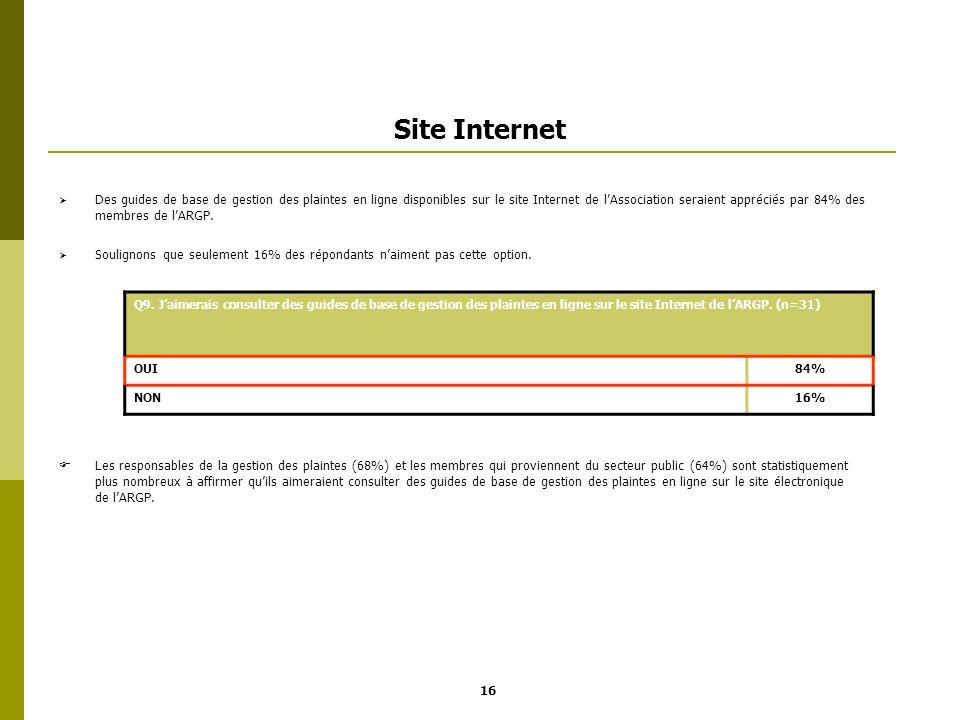 Site Internet Des guides de base de gestion des plaintes en ligne disponibles sur le site Internet de lAssociation seraient appréciés par 84% des memb