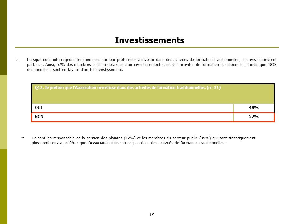 Investissements Lorsque nous interrogeons les membres sur leur préférence à investir dans des activités de formation traditionnelles, les avis demeure