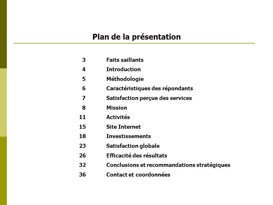 Plan de la présentation 3 Faits saillants 4 Introduction 5 Méthodologie 6 Caractéristiques des répondants 7Satisfaction perçue des services 8Mission 1
