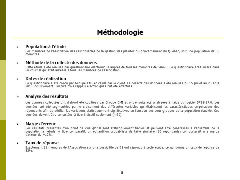 Méthodologie 5 Population à létude Les membres de lAssociation des responsables de la gestion des plaintes du gouvernement du Québec, soit une populat