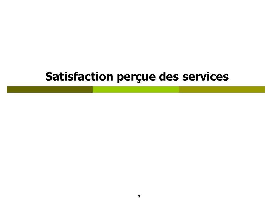 Satisfaction perçue des services 7