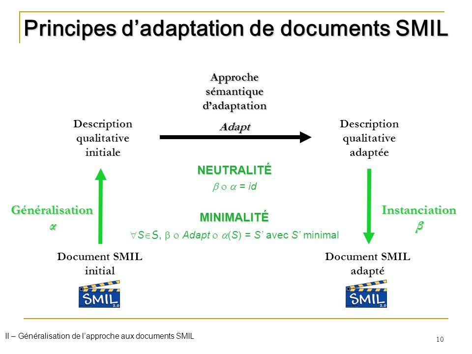 10 Description qualitative initiale Description qualitative adaptée Approche sémantique dadaptation Adapt Document SMIL initial Généralisationα Docume