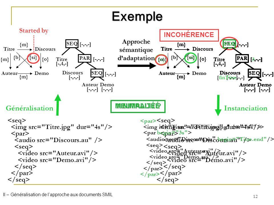 12 TitreDiscours AuteurDemo {m} {b}{oi} {m} {o} Approche sémantique dadaptation Généralisation Instanciation Exemple TitreDiscours AuteurDemo {m} {b}{