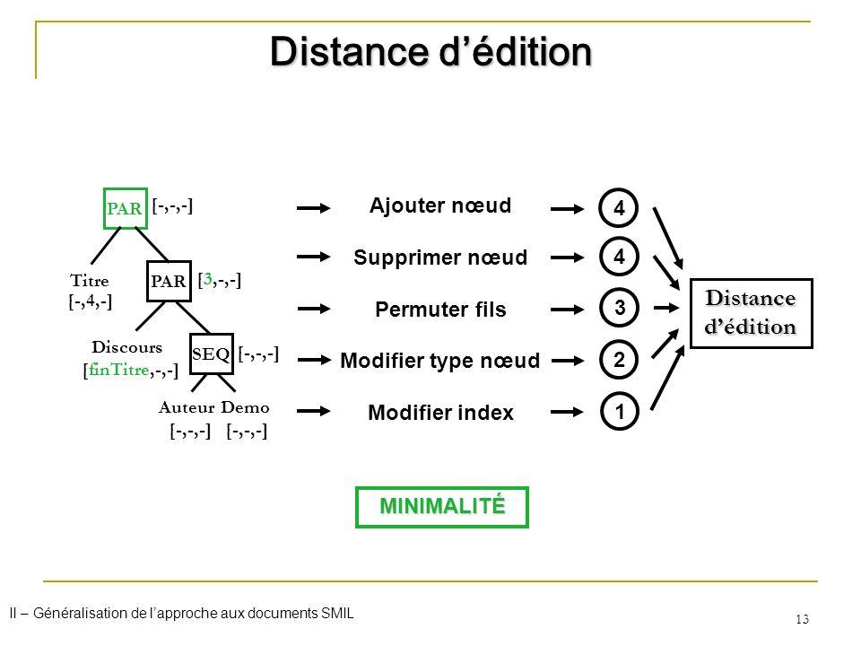13 PAR SEQ Titre Discours AuteurDemo [-,4,-] [finTitre,-,-] [-,-,-] [3,-,-] [-,-,-] Ajouter nœud Supprimer nœud Permuter fils Modifier type nœud Modif