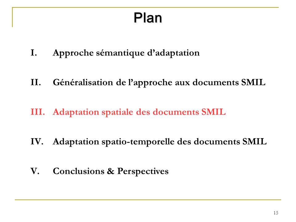15 Plan I. Approche sémantique dadaptation II. Généralisation de lapproche aux documents SMIL III. Adaptation spatiale des documents SMIL IV. Adaptati