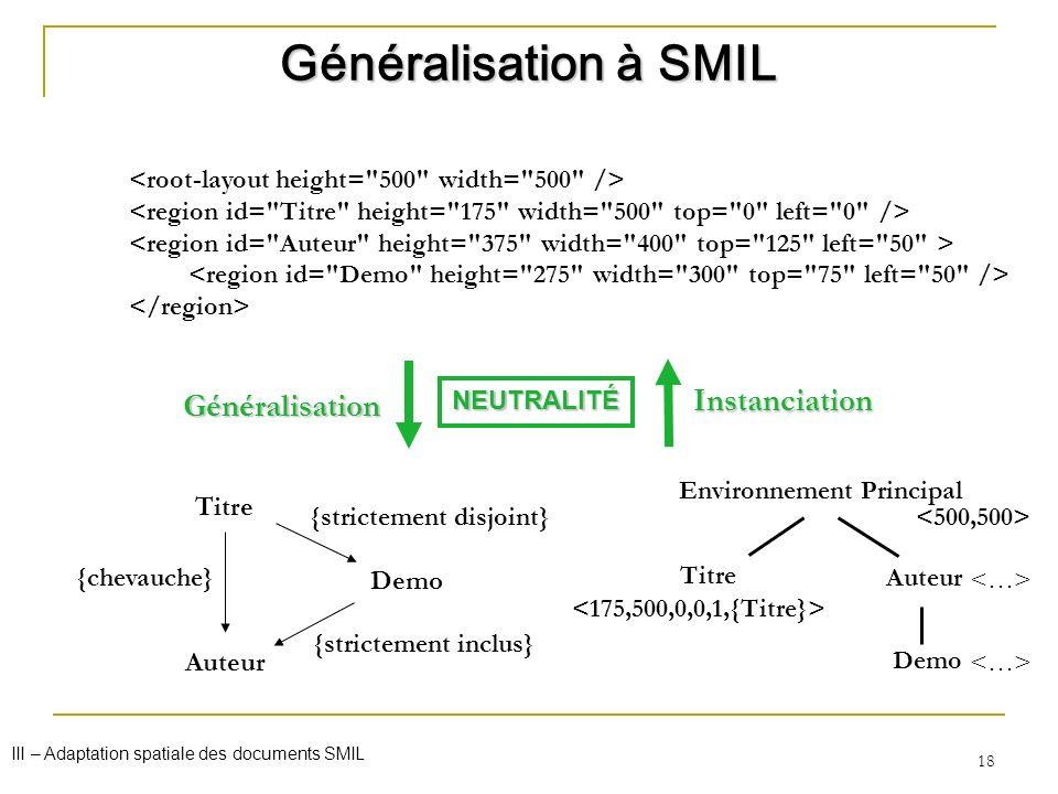 18 Généralisation Instanciation Titre Auteur Demo Environnement Principal Généralisation à SMIL Titre Auteur Demo {strictement disjoint} {strictement