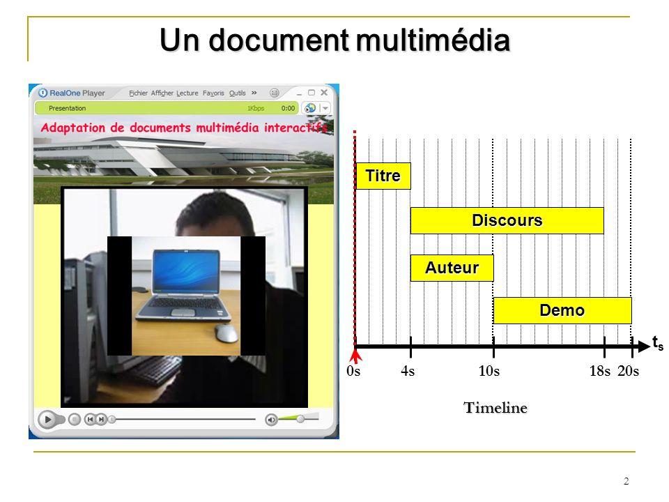 2 Timeline 0s tsts Un document multimédia 4s10s18s20s Titre Discours Auteur Demo