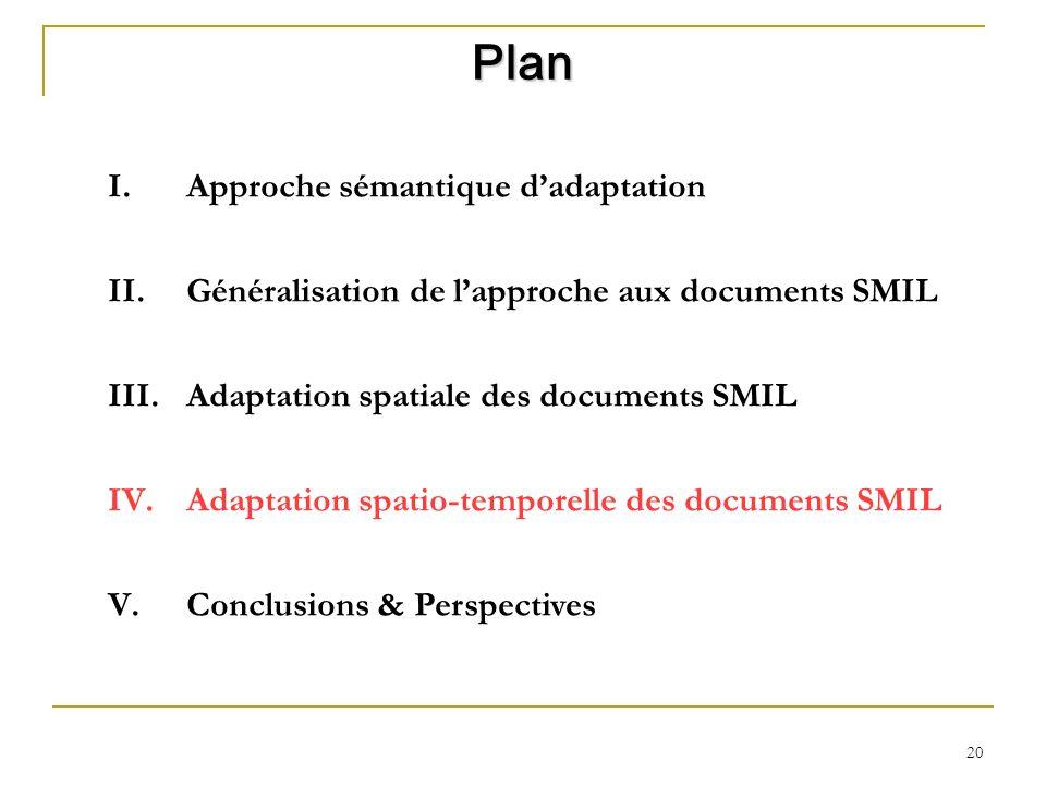 20 Plan I. Approche sémantique dadaptation II. Généralisation de lapproche aux documents SMIL III. Adaptation spatiale des documents SMIL IV. Adaptati