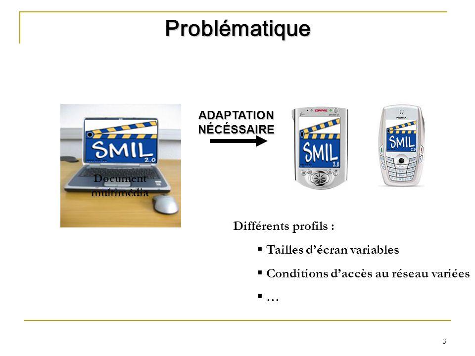 3 Différents profils : Tailles décran variables Conditions daccès au réseau variées … Problématique Document multimédia ADAPTATION NÉCÉSSAIRE
