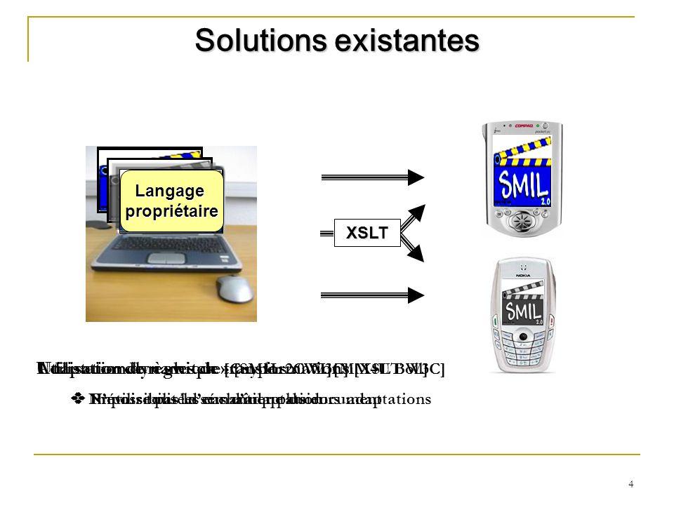4 Utilisation de règles de transformations [XSLT W3C] Nutilise pas la sémantique du document Adaptation dynamique [Cuypers CWI][MM4U Boll] Impossibili