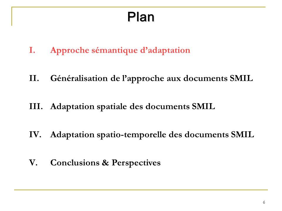 6 Plan I. Approche sémantique dadaptation II. Généralisation de lapproche aux documents SMIL III. Adaptation spatiale des documents SMIL IV. Adaptatio