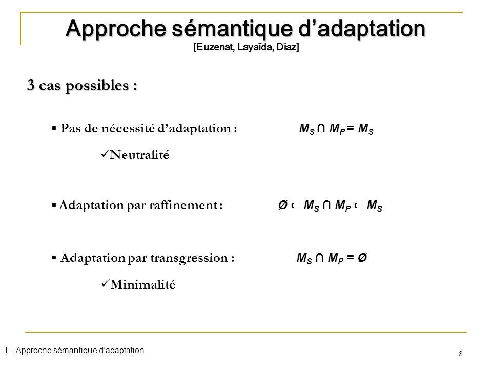 8 Approche sémantique dadaptation Approche sémantique dadaptation [Euzenat, Layaïda, Diaz] 3 cas possibles : Pas de nécessité dadaptation : M S M P =