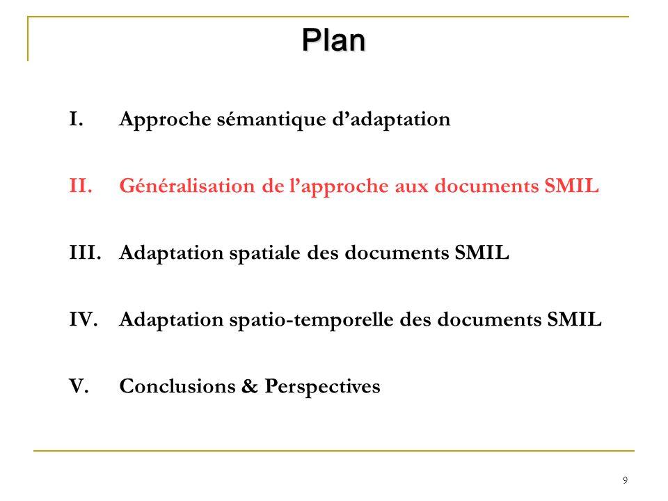 9 Plan I. Approche sémantique dadaptation II. Généralisation de lapproche aux documents SMIL III. Adaptation spatiale des documents SMIL IV. Adaptatio