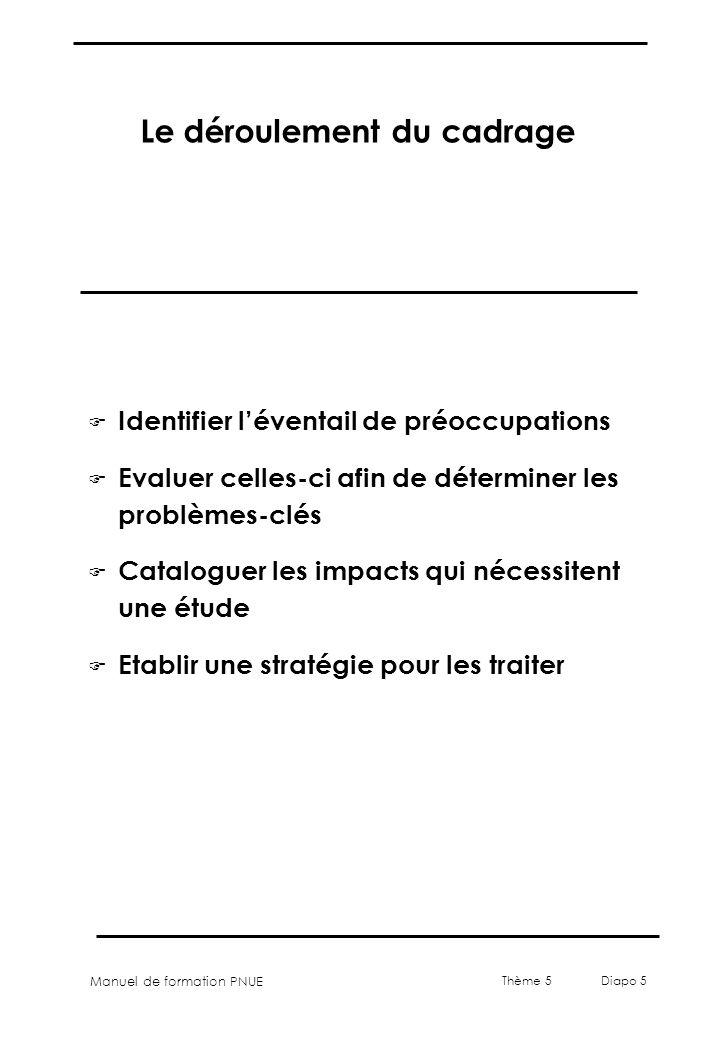 Manuel de formation PNUE Thème 5 Diapo 5 Le déroulement du cadrage F Identifier léventail de préoccupations F Evaluer celles-ci afin de déterminer les