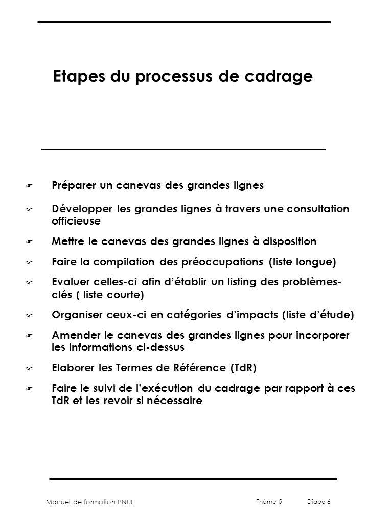Manuel de formation PNUE Thème 5 Diapo 7 Qui doit participer au cadrage.