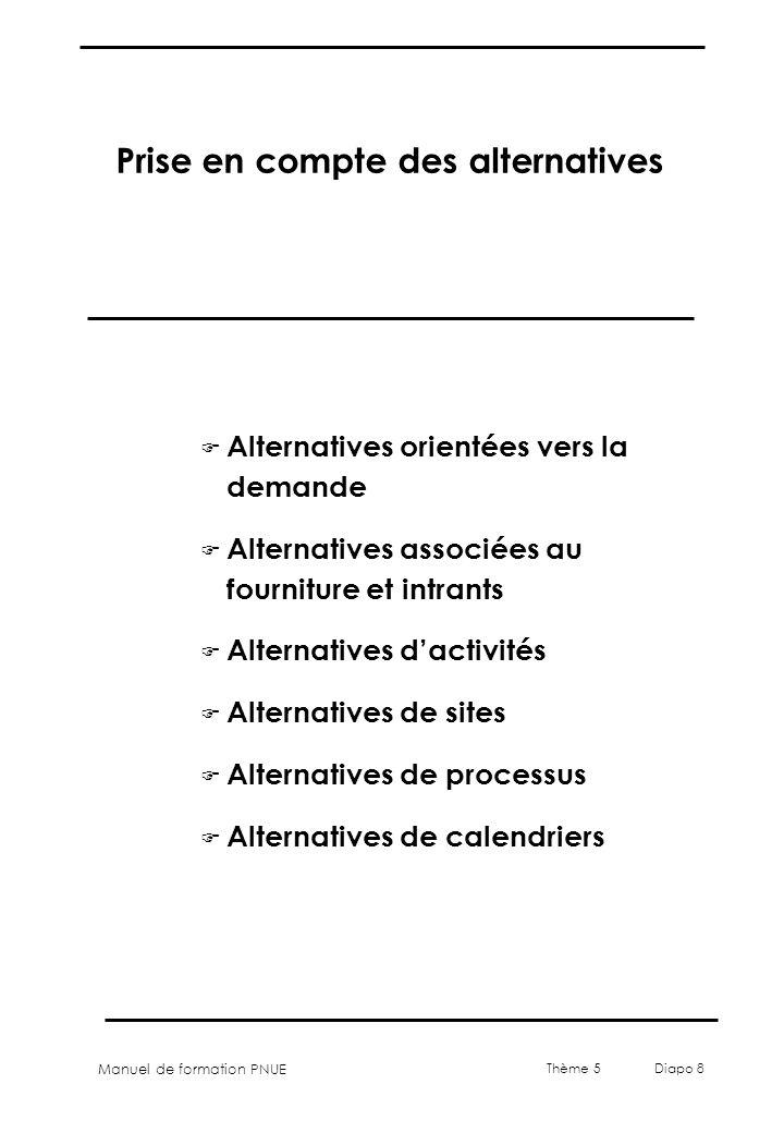 Manuel de formation PNUE Thème 5 Diapo 9 Esquisse des Termes de Référence F Objectifs et contexte de la proposition F Périmètre de létude F Alternatives à examiner F Opportunités pour la participation du public F Impacts et problèmes à étudier F Approche à adopter F Exigences de réduction et de contrôle F Informations et données à inclure dans le rapport dÉIE F Calendrier et exigences pour clôturer le processus dÉIE