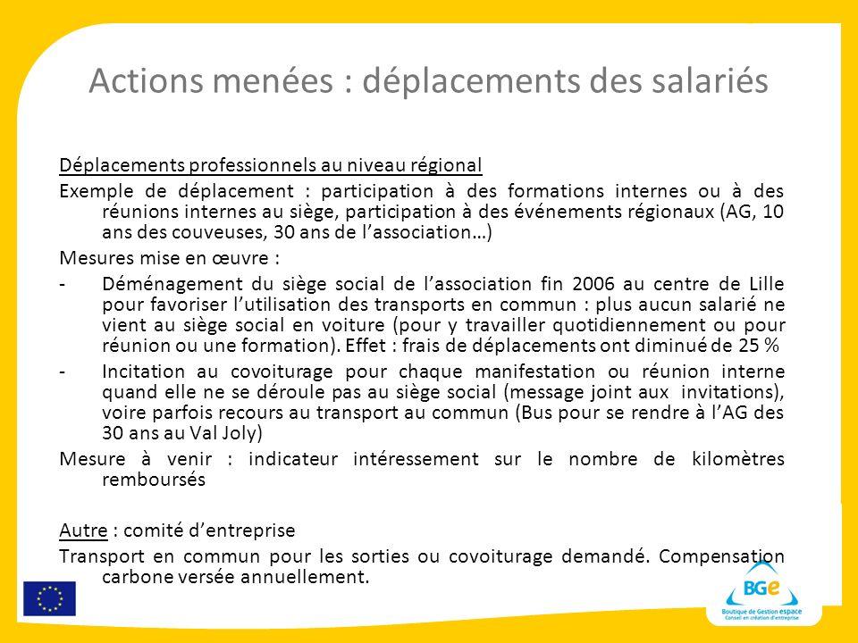 Actions menées : déplacements des salariés Déplacements professionnels au niveau régional Exemple de déplacement : participation à des formations inte