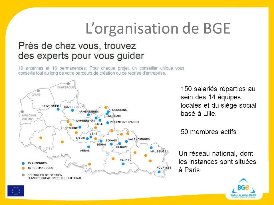 Lorganisation de BGE 150 salariés réparties au sein des 14 équipes locales et du siège social basé à Lille. Un réseau national, dont les instances son