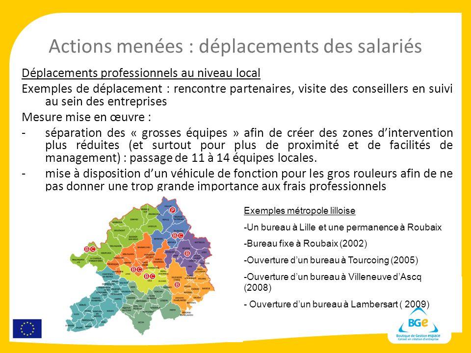 Actions menées : déplacements des salariés Déplacements professionnels au niveau local Exemples de déplacement : rencontre partenaires, visite des con