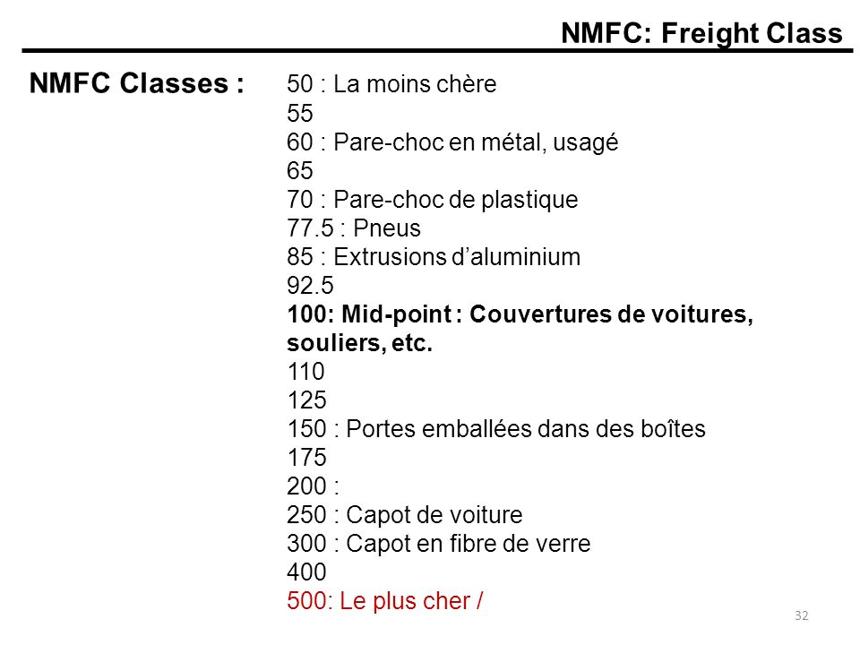 NMFC: Freight Class NMFC Classes : 50 : La moins chère 55 60 : Pare-choc en métal, usagé 65 70 : Pare-choc de plastique 77.5 : Pneus 85 : Extrusions daluminium 92.5 100: Mid-point : Couvertures de voitures, souliers, etc.