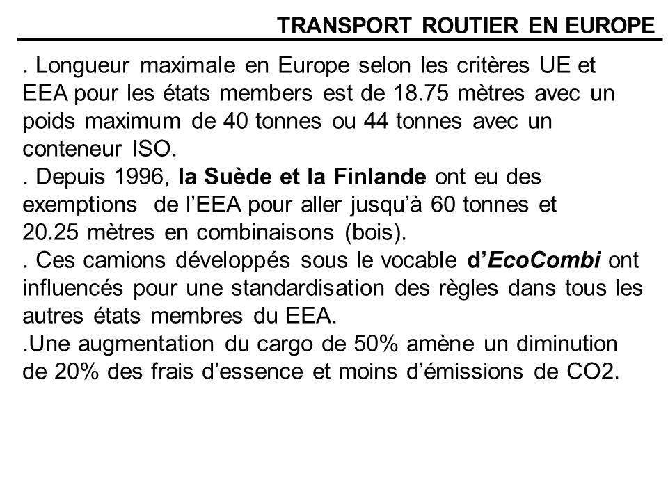 TRANSPORT ROUTIER EN EUROPE.