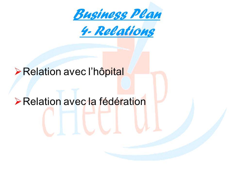 Business Plan 4- Relations Relation avec lhôpital Relation avec la fédération