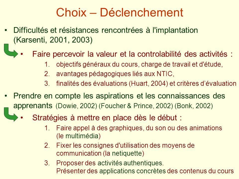 Choix – Déclenchement Difficultés et résistances rencontrées à l'implantation (Karsenti, 2001, 2003) Faire percevoir la valeur et la controlabilité de